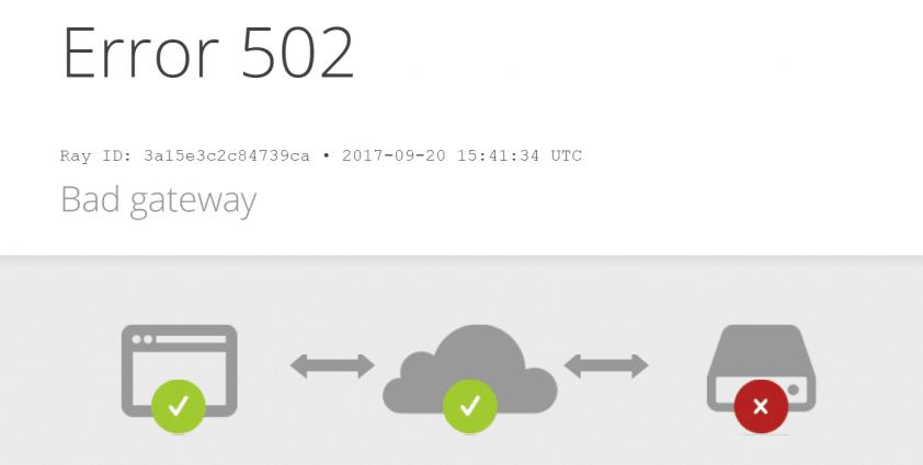 loi-502-bad-gateway-error-co-the-co-nhieu-ma-loi-khac-nhau